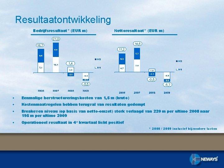 Resultaatontwikkeling Bedrijfsresultaat* (EUR m) Nettoresultaat* (EUR m) 21, 0 14, 5 16, 7 11,