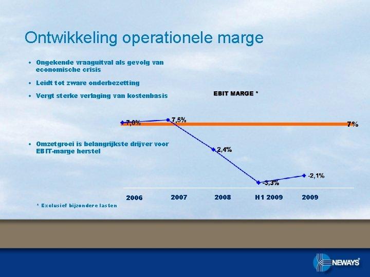 Ontwikkeling operationele marge • Ongekende vraaguitval als gevolg van economische crisis • Leidt tot