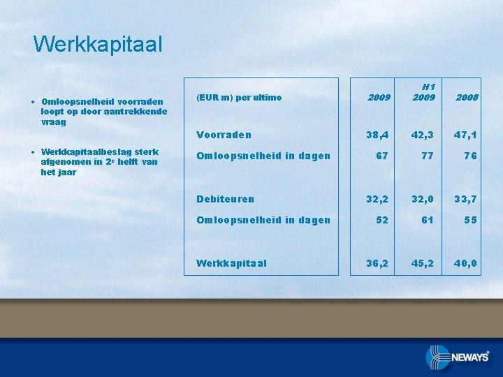 Werkkapitaal • Omloopsnelheid voorraden loopt op door aantrekkende vraag • Werkkapitaalbeslag sterk afgenomen in