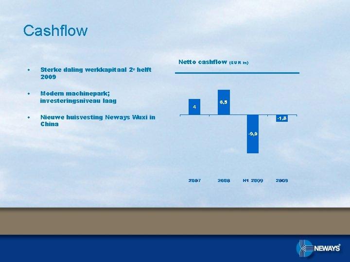Cashflow • Sterke daling werkkapitaal 2 e helft 2009 • Modern machinepark; investeringsniveau laag