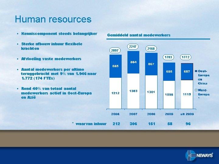 Human resources • Kenniscomponent steeds belangrijker • Sterke afbouw inhuur flexibele krachten Gemiddeld aantal