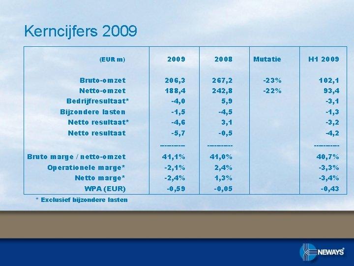 Kerncijfers 2009 (EUR m) 2009 2008 Mutatie H 1 2009 Bruto-omzet 206, 3 267,