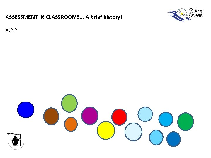 ASSESSMENT IN CLASSROOMS. . . A brief history! A. P. P