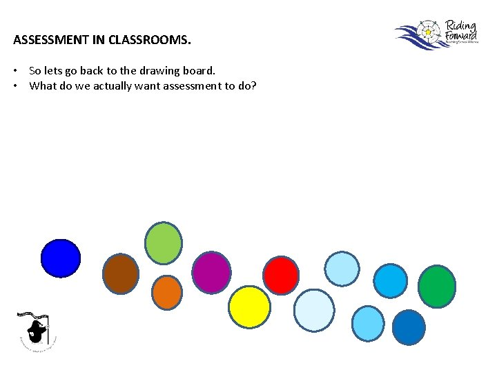 ASSESSMENT IN CLASSROOMS. • So lets go back to the drawing board. • What