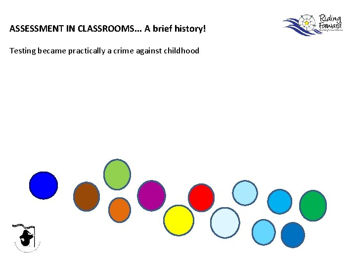 ASSESSMENT IN CLASSROOMS. . . A brief history! Testing became practically a crime against