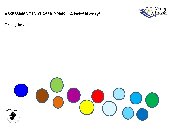 ASSESSMENT IN CLASSROOMS. . . A brief history! Ticking boxes