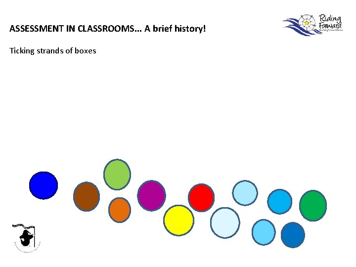 ASSESSMENT IN CLASSROOMS. . . A brief history! Ticking strands of boxes