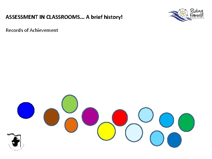 ASSESSMENT IN CLASSROOMS. . . A brief history! Records of Achievement