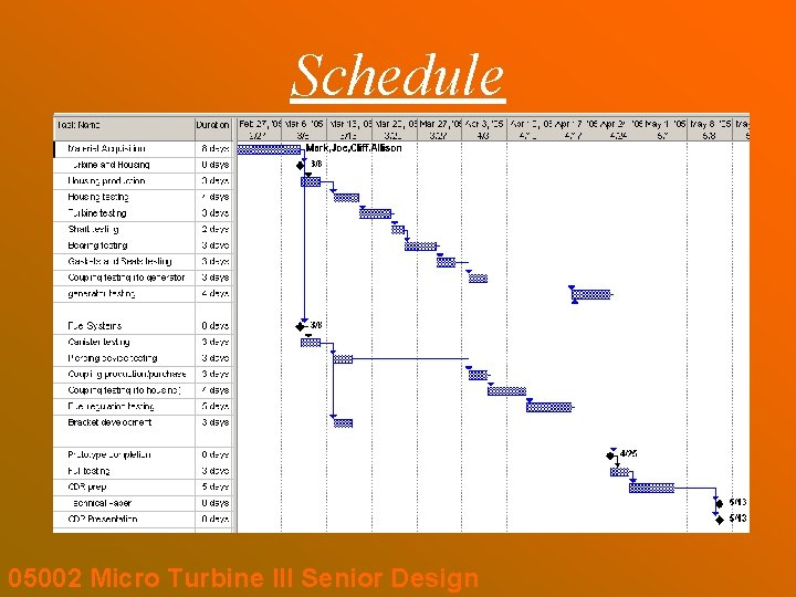 Schedule 05002 Micro Turbine III Senior Design