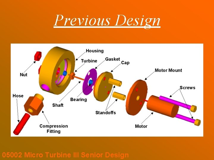 Previous Design 05002 Micro Turbine III Senior Design