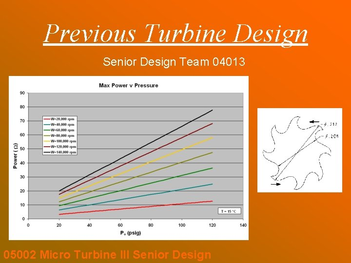 Previous Turbine Design Senior Design Team 04013 05002 Micro Turbine III Senior Design