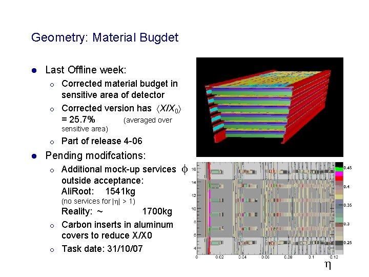 Geometry: Material Bugdet l Last Offline week: ¡ ¡ Corrected material budget in sensitive