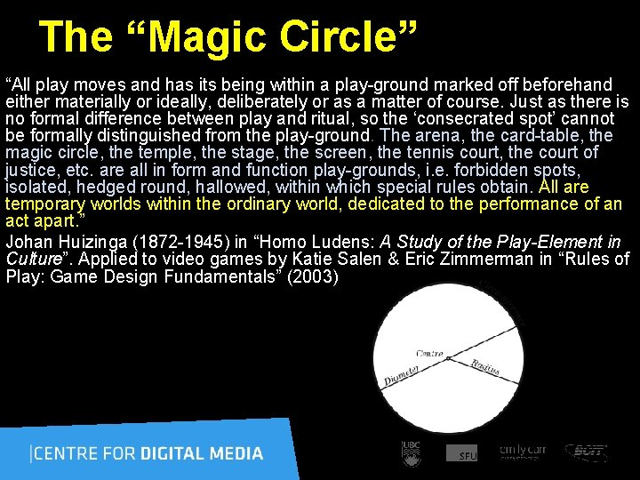 """The """"Magic Circle"""" """"All play moves and has its being within a play-ground marked"""