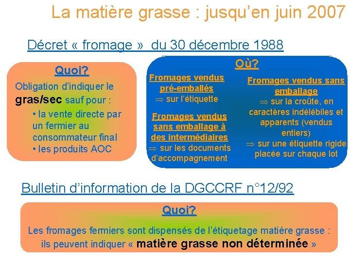 La matière grasse : jusqu'en juin 2007 Décret « fromage » du 30 décembre
