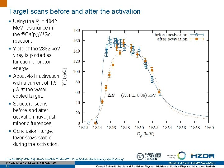 Target scans before and after the activation § Using the Ep = 1842 Me.
