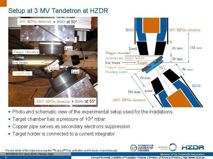 Setup at 3 MV Tandetron at HZDR + at 90° + at 55° §