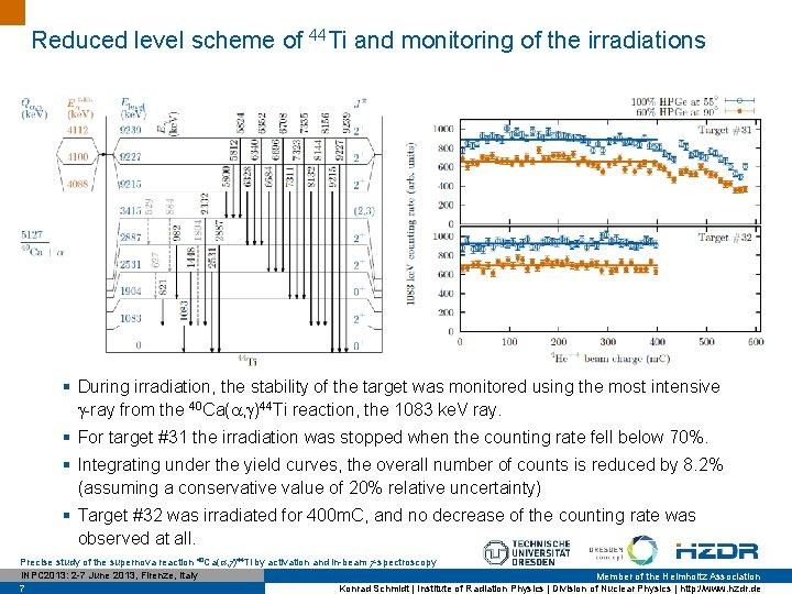 Reduced level scheme of 44 Ti and monitoring of the irradiations § During irradiation,