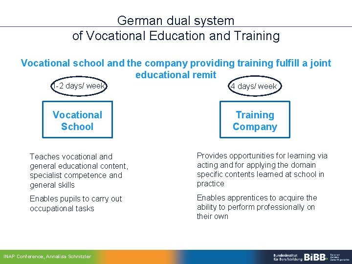 German dual system of Vocational Education and Training Vocational school and the company providing