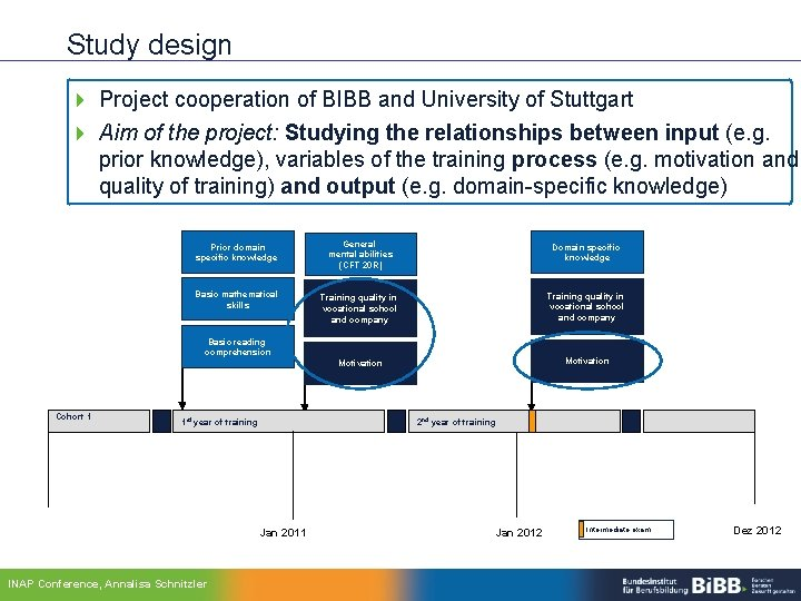 Study design 4 Project cooperation of BIBB and University of Stuttgart 4 Aim of