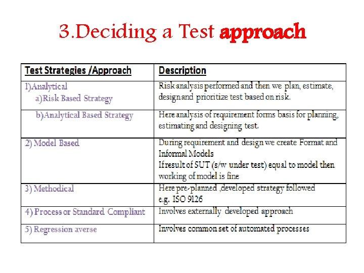 3. Deciding a Test approach