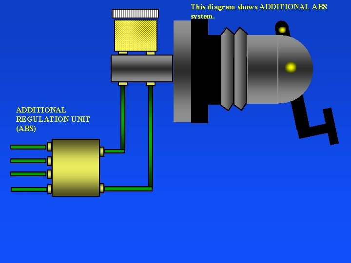 This diagram shows ADDITIONAL ABS system. ADDITIONAL REGULATION UNIT (ABS)