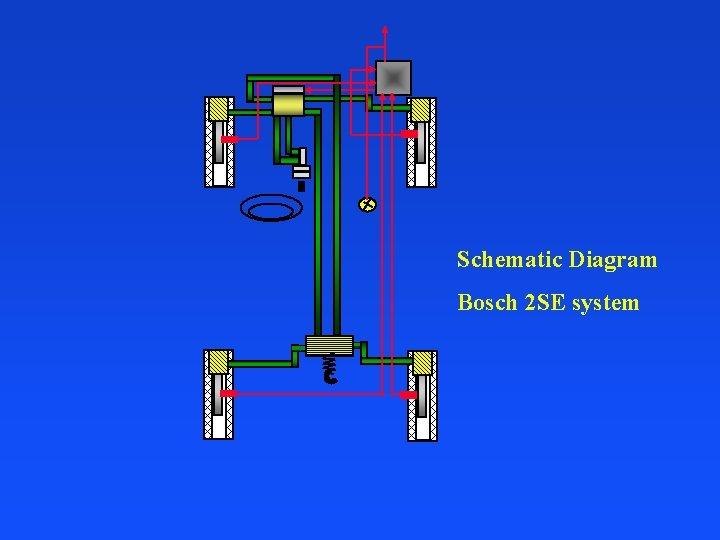 Schematic Diagram Bosch 2 SE system