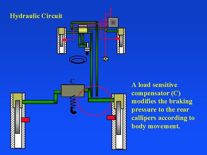Hydraulic Circuit C A load sensitive compensator (C) modifies the braking pressure to the