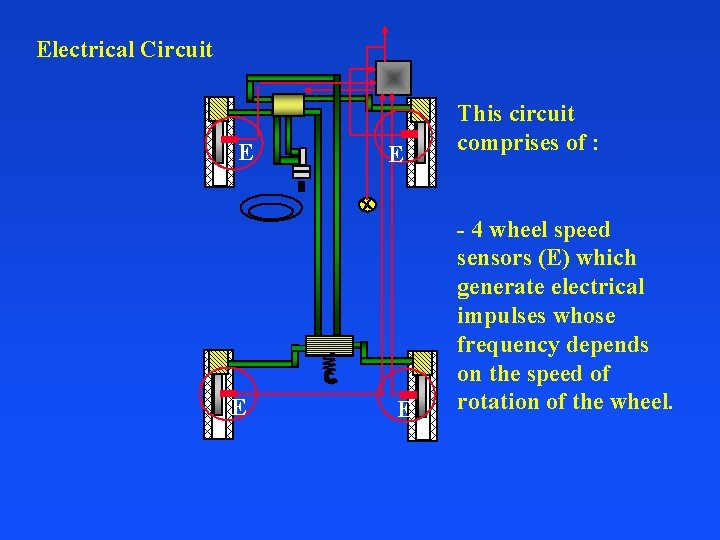 Electrical Circuit E E This circuit comprises of : - 4 wheel speed sensors