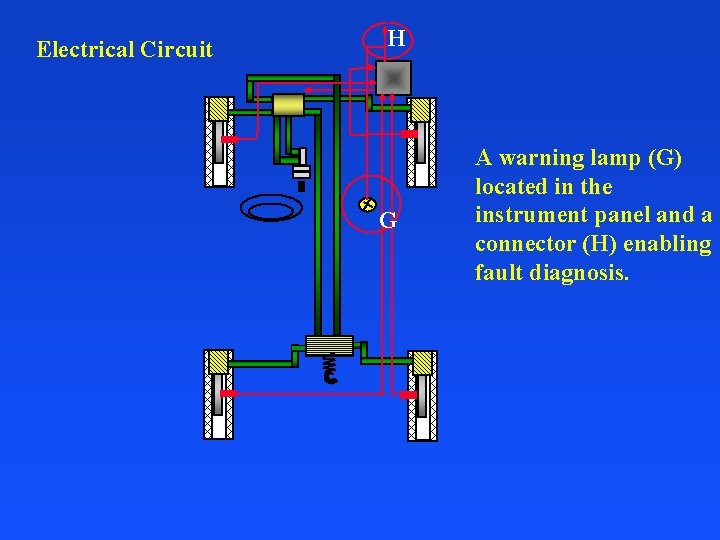 Electrical Circuit H G A warning lamp (G) located in the instrument panel and