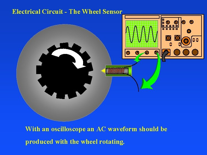 Electrical Circuit - The Wheel Sensor With an oscilloscope an AC waveform should be