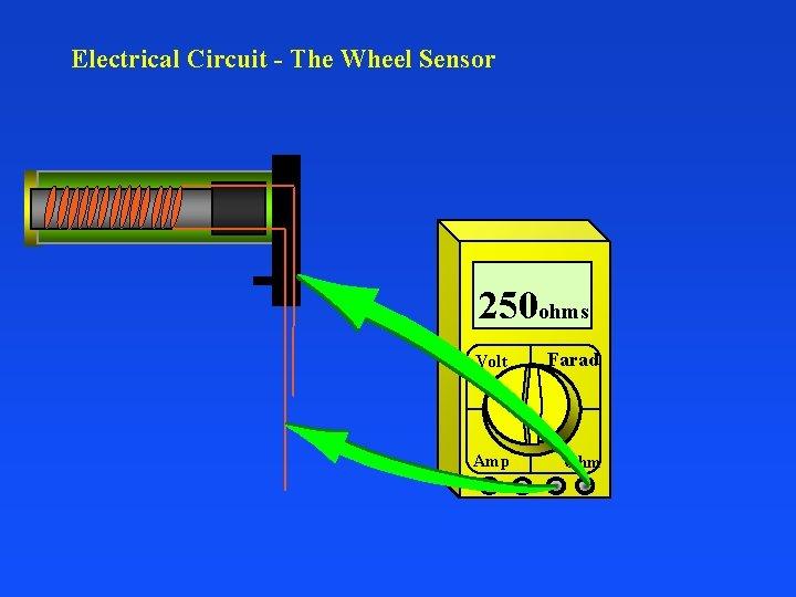 Electrical Circuit - The Wheel Sensor 250 ohms Volt Farad Amp Ohm