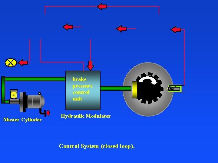 brake pressure control unit Master Cylinder Hydraulic Modulator Control System (closed loop).
