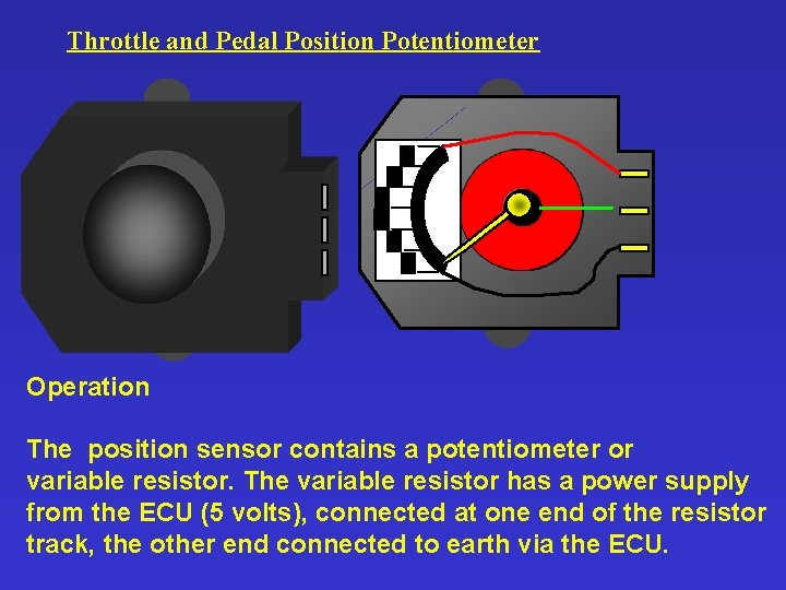 Throttle and Pedal Position Potentiometer Operation The position sensor contains a potentiometer or variable