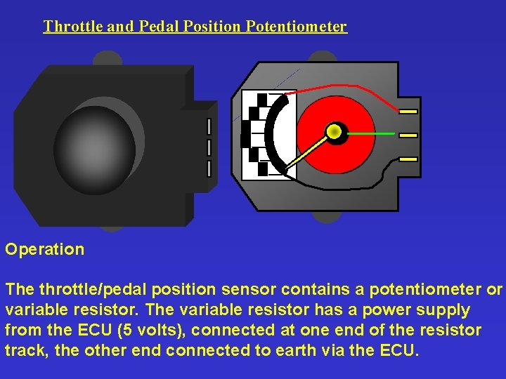 Throttle and Pedal Position Potentiometer Operation The throttle/pedal position sensor contains a potentiometer or