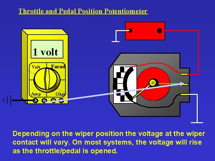 Throttle and Pedal Position Potentiometer 1 volt Volt Farad Amp Ohm Depending on the