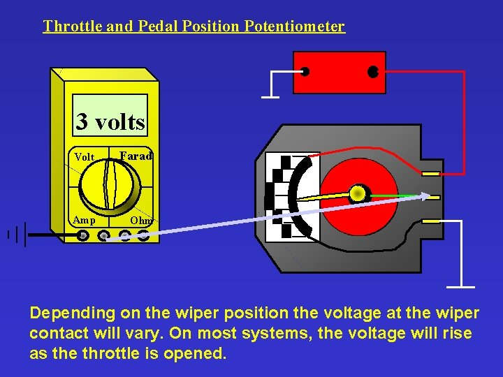 Throttle and Pedal Position Potentiometer 3 volts Volt Farad Amp Ohm Depending on the