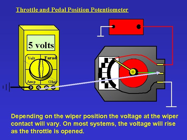Throttle and Pedal Position Potentiometer 5 volts Volt Farad Amp Ohm Depending on the