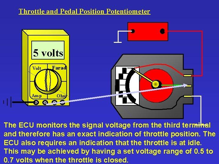 Throttle and Pedal Position Potentiometer 5 volts Volt Farad Amp Ohm The ECU monitors