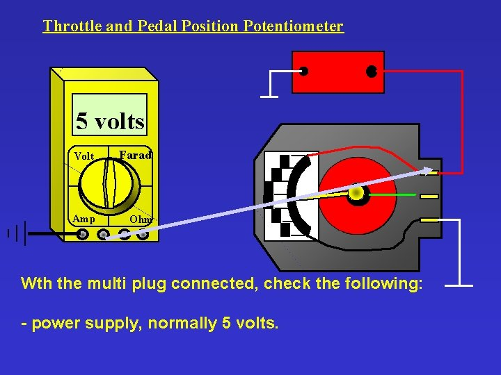 Throttle and Pedal Position Potentiometer 5 volts Volt Farad Amp Ohm Wth the multi