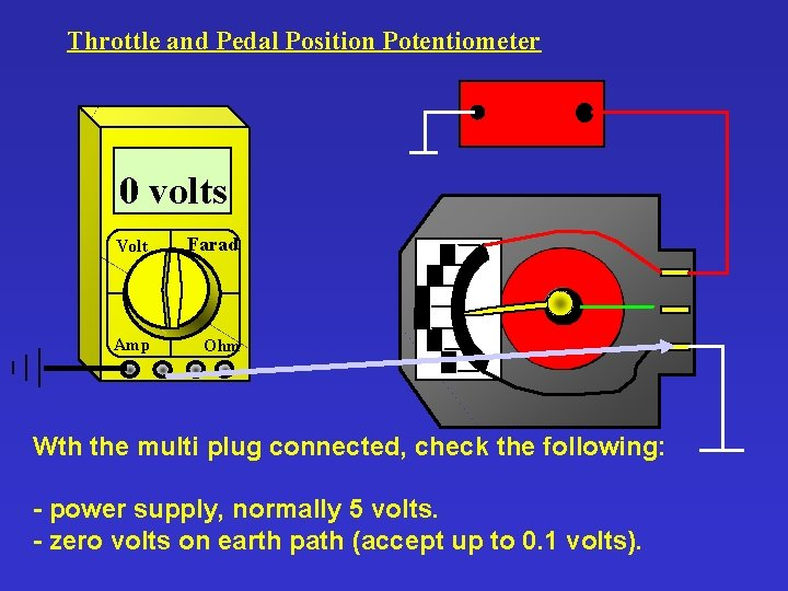 Throttle and Pedal Position Potentiometer 0 volts Volt Farad Amp Ohm Wth the multi