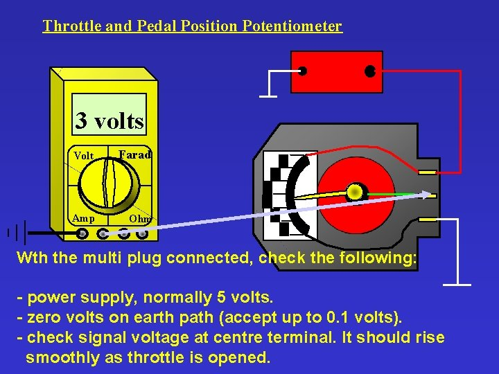 Throttle and Pedal Position Potentiometer 3 volts Volt Farad Amp Ohm Wth the multi