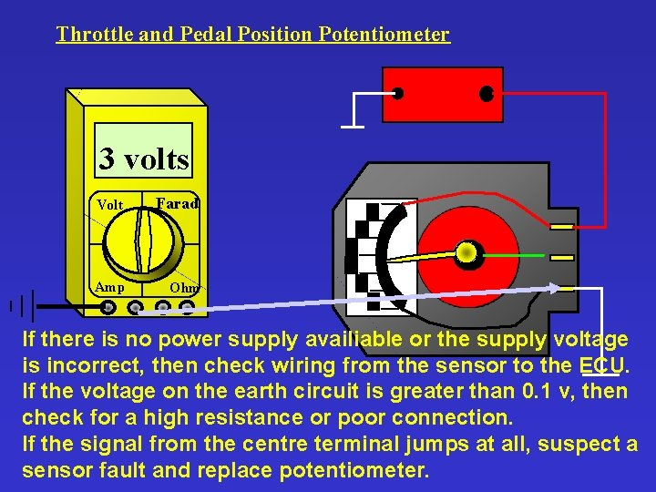 Throttle and Pedal Position Potentiometer 3 volts Volt Farad Amp Ohm If there is
