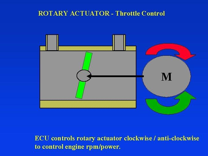ROTARY ACTUATOR - Throttle Control M ECU controls rotary actuator clockwise / anti-clockwise to