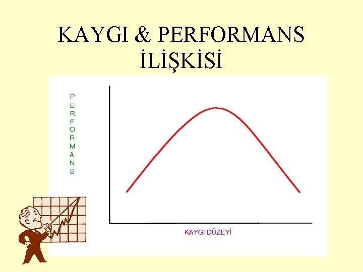 KAYGI & PERFORMANS İLİŞKİSİ