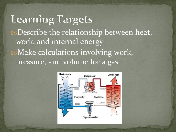 Learning Targets Describe the relationship between heat, work, and internal energy Make calculations involving