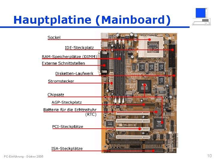 Hauptplatine (Mainboard) PC-Einführung - Dücker 2005 10