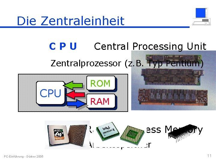 Die Zentraleinheit CPU Central Processing Unit Zentralprozessor (z. B. Typ Pentium) CPU ROM RAM