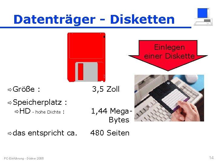 Datenträger - Disketten Einlegen einer Diskette ðGröße : ðSpeicherplatz 3, 5 Zoll : ðHD