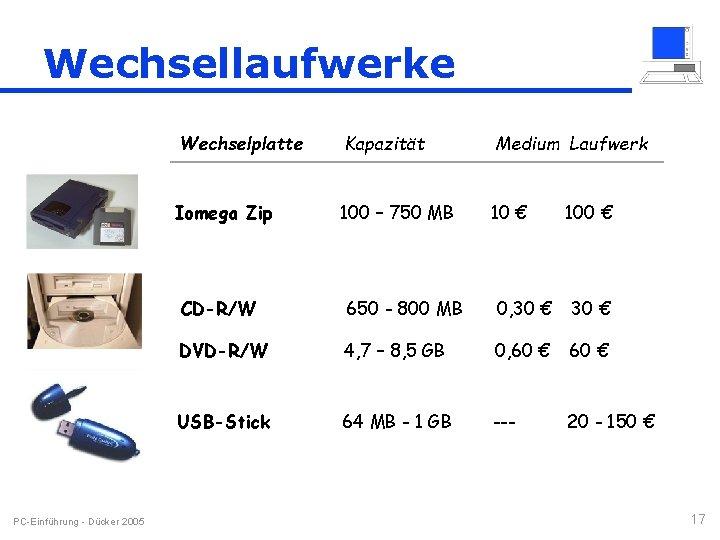 Wechsellaufwerke PC-Einführung - Dücker 2005 Wechselplatte Kapazität Medium Laufwerk Iomega Zip 100 – 750