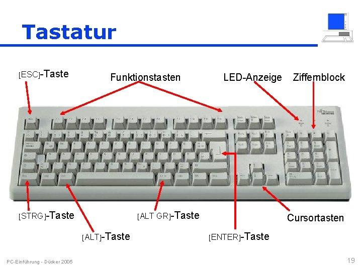 Tastatur [ESC]-Taste Funktionstasten [STRG]-Taste [ALT GR]-Taste [ALT]-Taste PC-Einführung - Dücker 2005 LED-Anzeige Ziffernblock Cursortasten